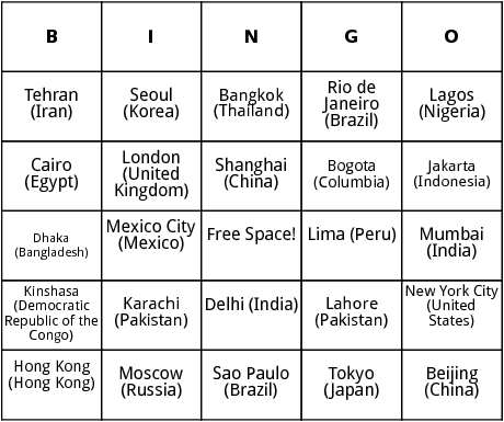 cities with the largest population bingo