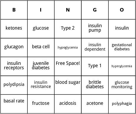 diabetic terms bingo