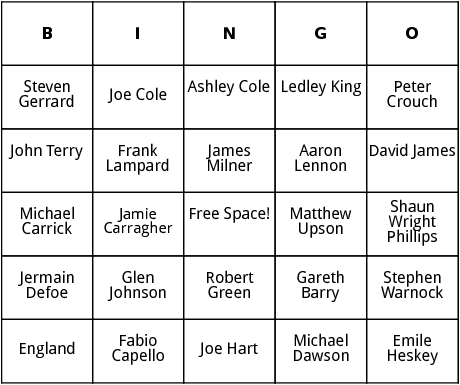 english world cup players bingo