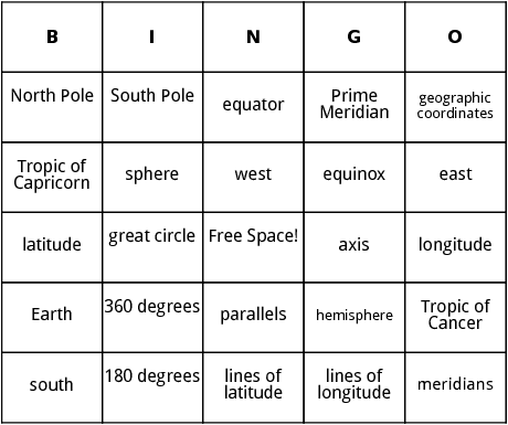 geography terms bingo
