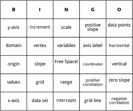 graphing terms bingo