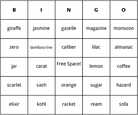 loanwords from arabic bingo