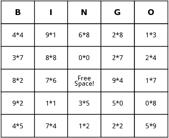 photo about Multiplication Bingo Printable known as multiplication bingo by means of Bingo Card Template