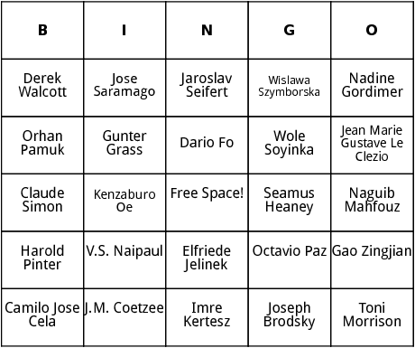 nobel prize winners 1984-2008 bingo