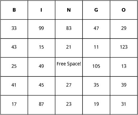 odd numbers bingo
