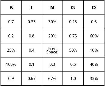 percentage bingo