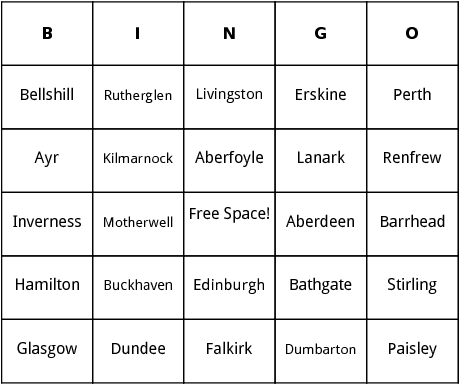 scottish cities bingo