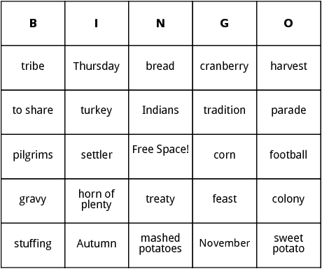 Thanksgiving terms list