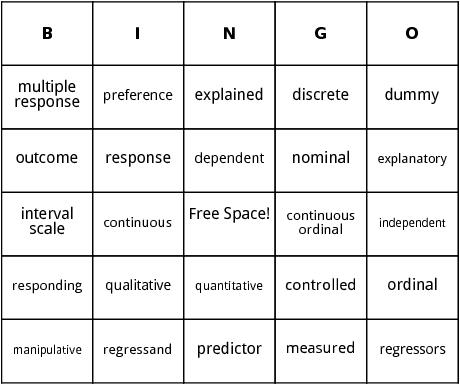 types of variable bingo