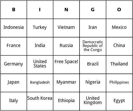 worlds most populated countries bingo